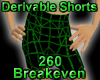 Derivable Shorts *ST*